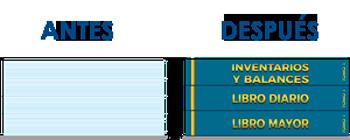 Servicio de actualización de libros contables